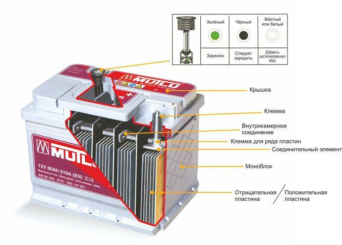 Bateriové zařízení