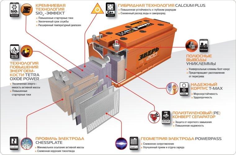 Bête de batterie de cargaison