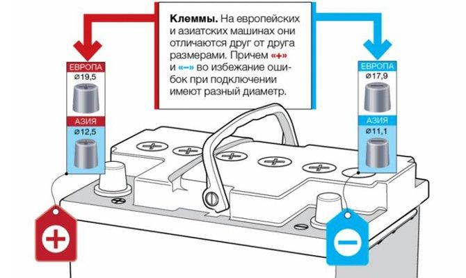 Terminalgrößen